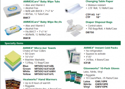 AMMEXCare Speciality Items