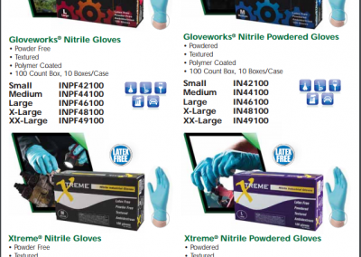Industrial Nitrile